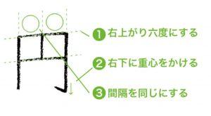 たった3つのルールで誰でもきれいな字が書ける六度法